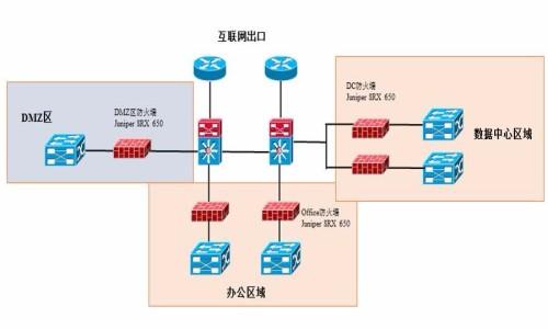局域网实战案例视频课程(一):交换机由单机改为双机热备案例