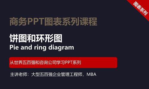 【司马懿】商务PPT设计高级图表篇05【饼图和环形图】