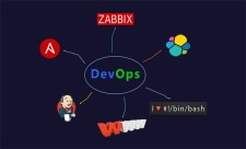Linux 自动化运维工程师