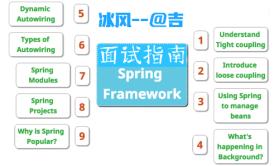 Spring Framework 面试指南